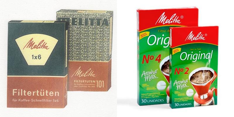Filtros Melitta, desde 1908 hasta nuestros días